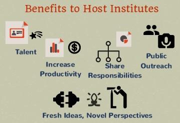 InternMe_Benefits_to_Host_Institutes